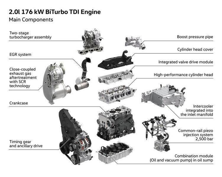 VW-Tiguan-Tech-Day-1