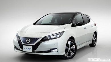 Photo of Nissan ecosistema elettrico al Nissan Futures 3.0