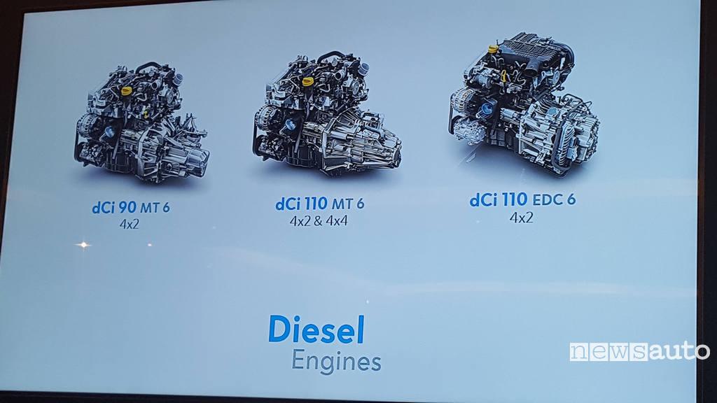 Dacia Duster 2018 Motori