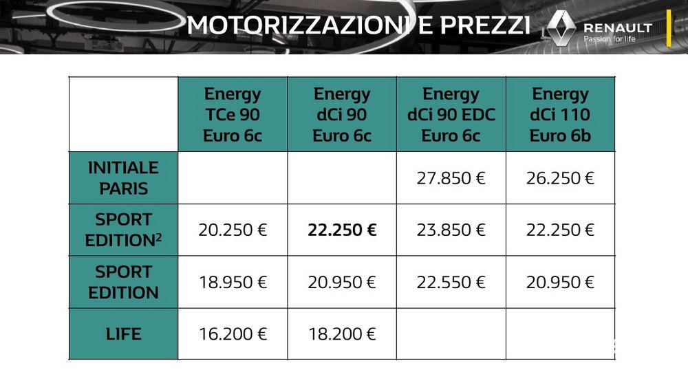 Renault Captur Sport Edition prezzo