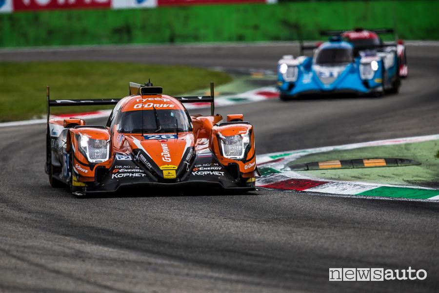 Classifica Elms Monza 2018