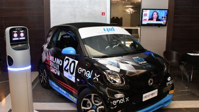 smart ruote da crosa EQ fortwo e-cup