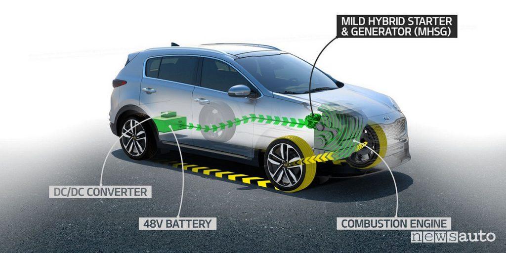 Mild Hybrid KIA Sportage