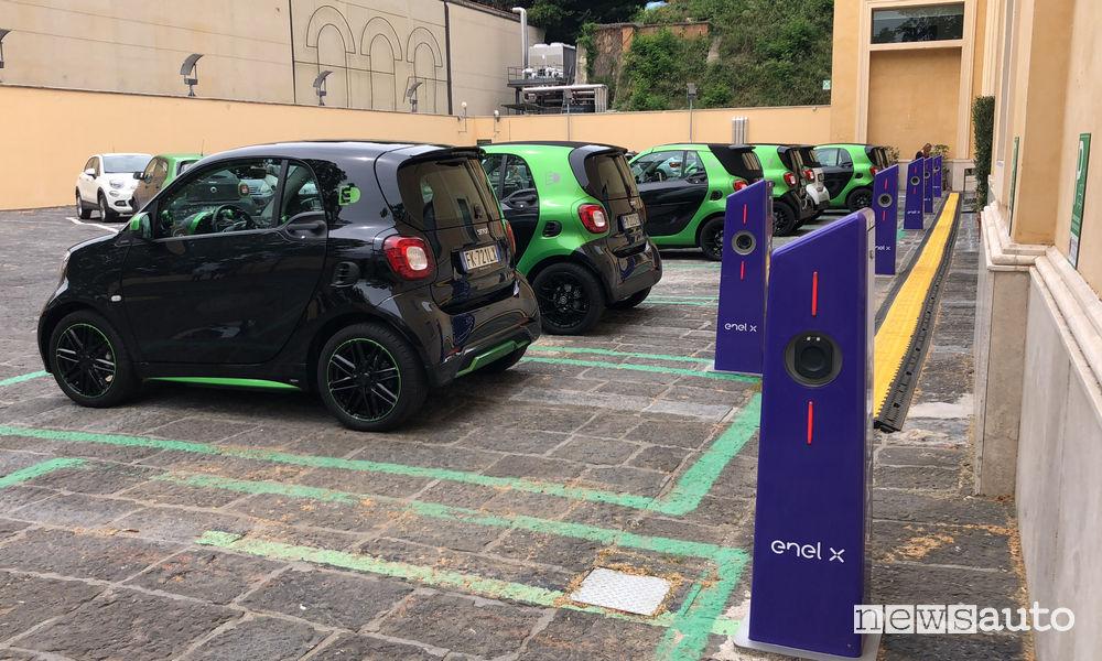 Vendite auto elettriche ottobre 2019