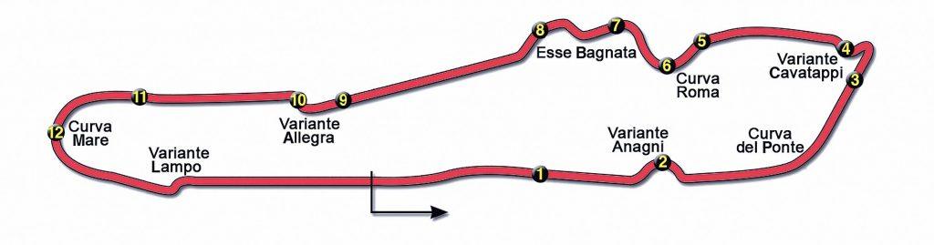 Circuito Isam Anagni curve