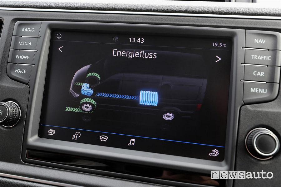 Volkswagen_e-Crafter, touchscreen