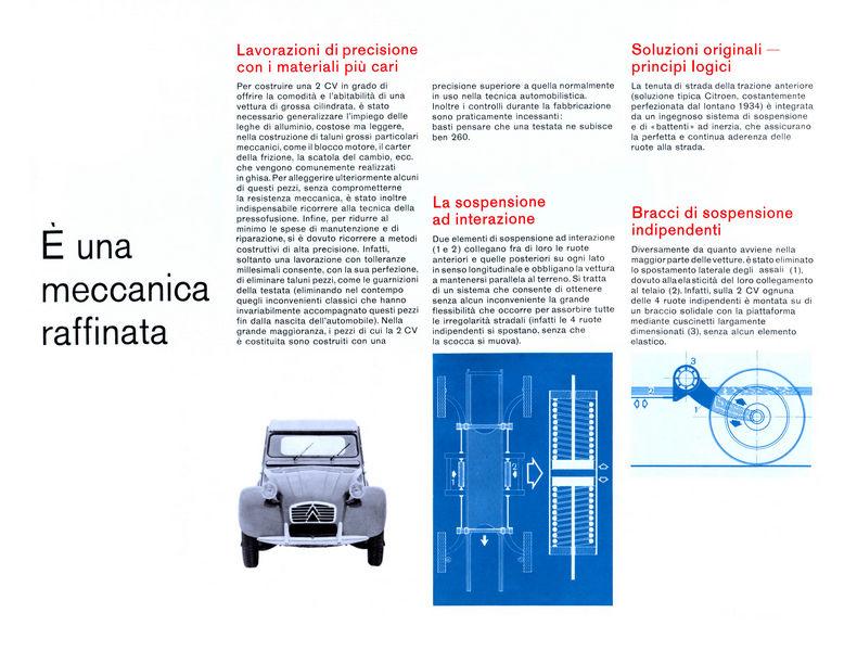 Schema sospensioni Citroen 2CV 1963