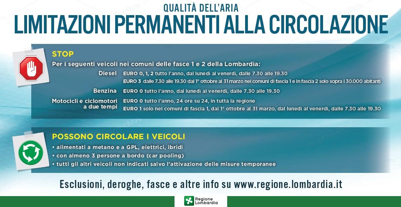 Infografica limitazione del traffico in Lombardia