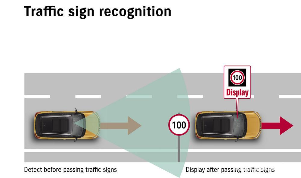 """Sistemi ADAS Suzuki """"Occhioallimite"""", riconoscimento segnali stradali"""