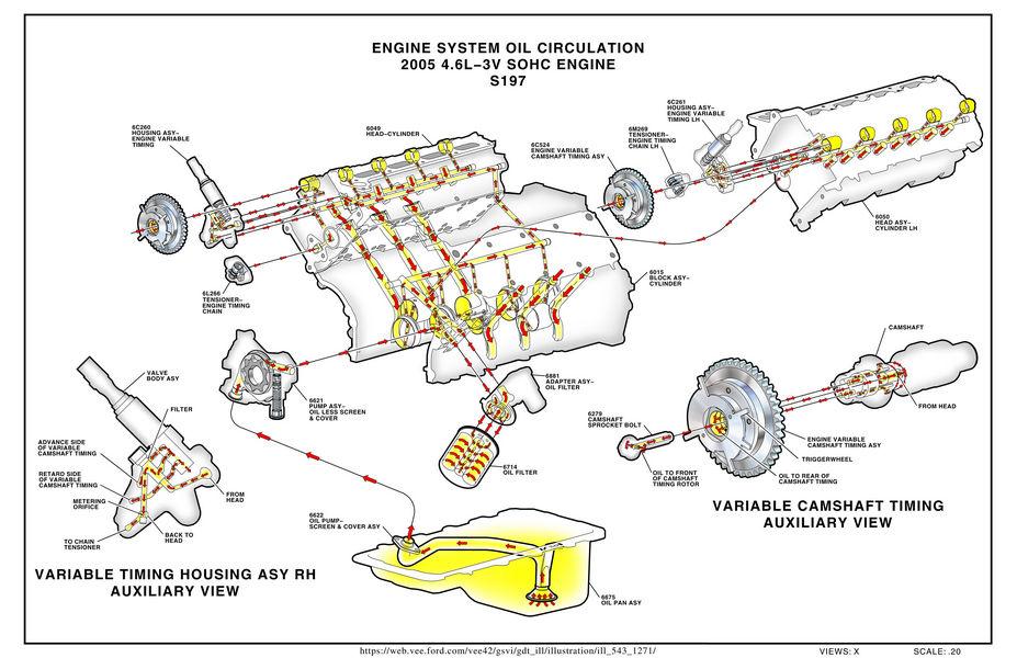 schema lubrificazione olio motore