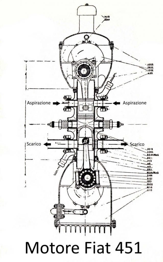Motore Fiat a cilindri contrapposti