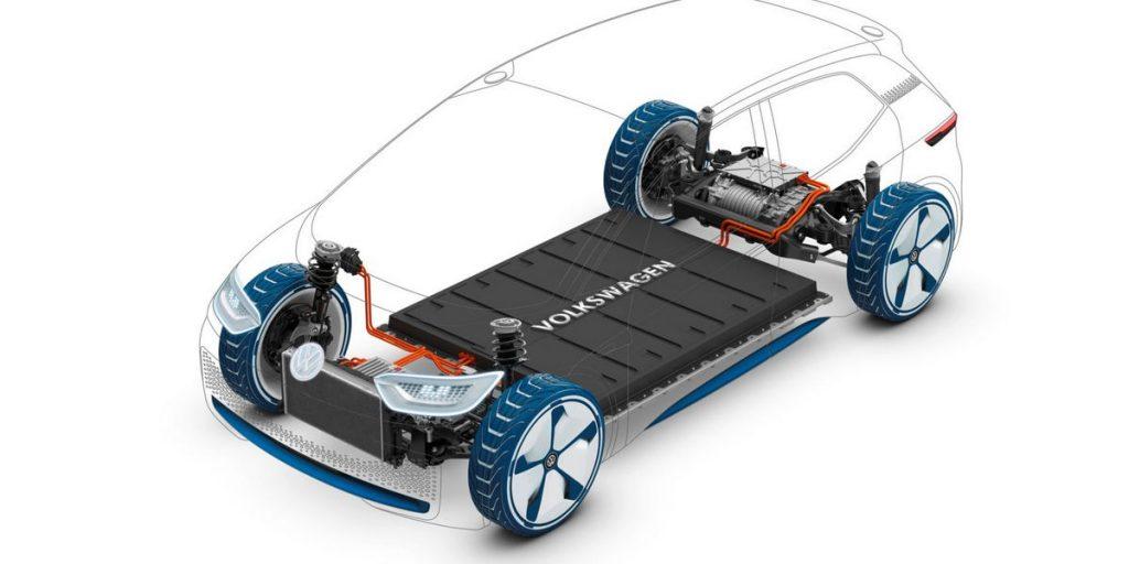 Batterie Volkswagen ID.