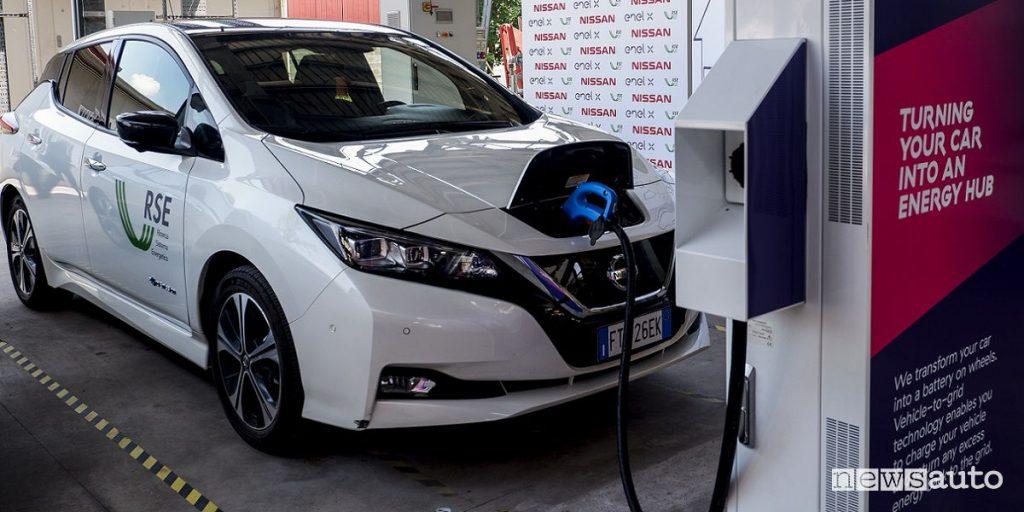 Scambio di energia dalla batteria dell'auto elettricha Nissan con la tecnologia V2G Vehicle To Grid