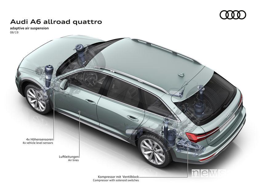 Audi A6 allroad quattro sospensioni pneumatiche adattive