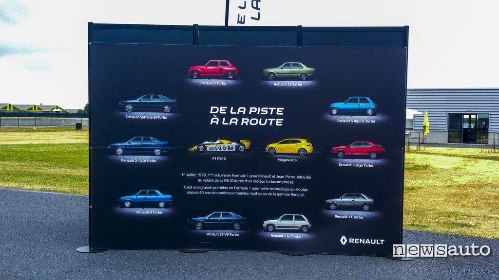 Renault Turbo Saga