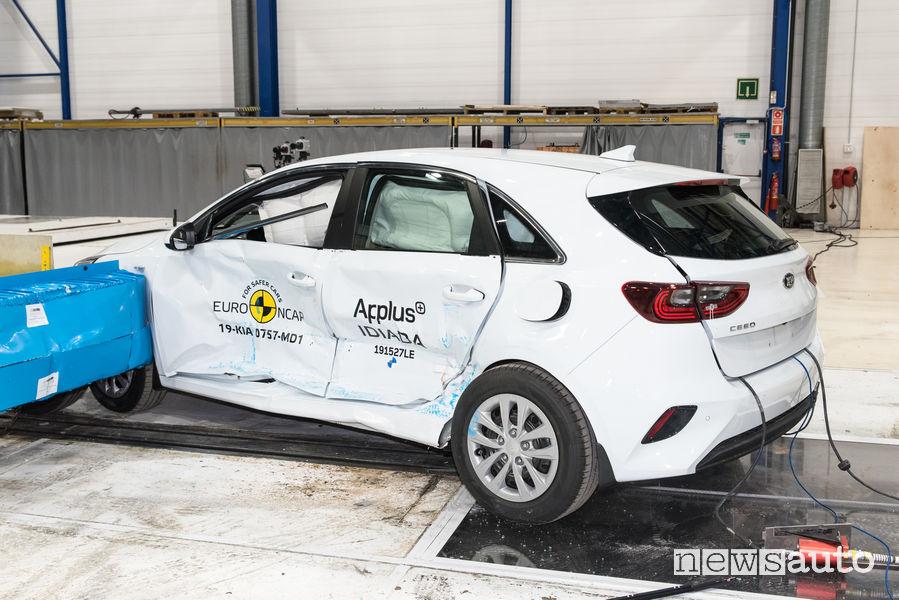Crash test Euro NCAP Kia Ceed
