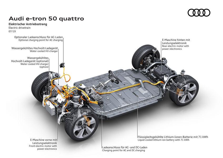 Audi e-tron 50 quattro schema dei due motori elettrici