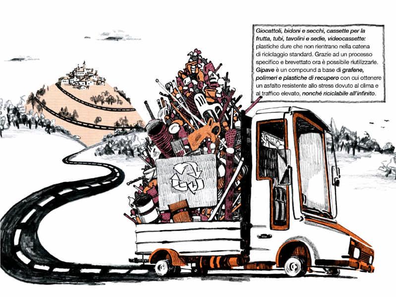 Manifesto dell'asfalto riciclato, l'immagine è stata disegnata da Andrea Giovagnoli.