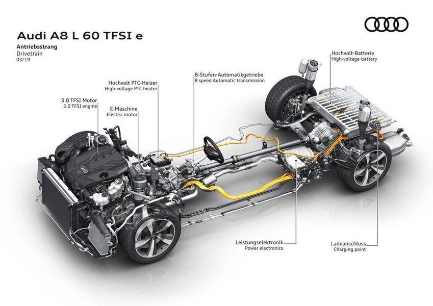 Schema motore ibrido plug-in Audi A8 L 60 TFSIe
