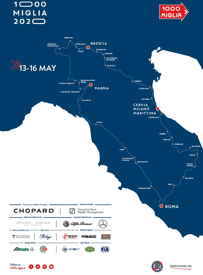 Percorso Mille Miglia 2020 da Brescia a Roma e ritorno