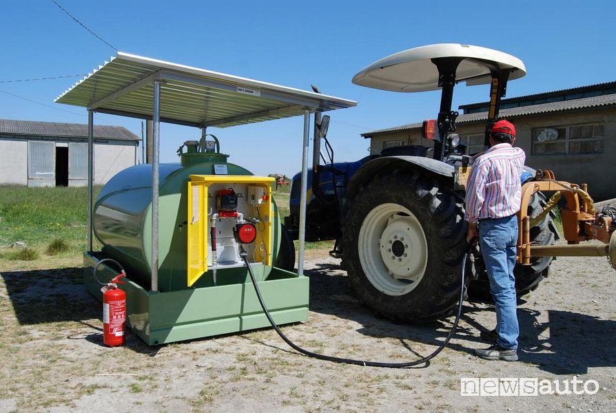 Come funzionano gli incentivi all'agrigoltura