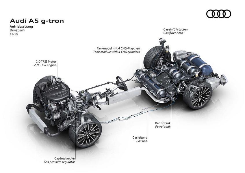 Serbatoi di metano sull'Audi A5 Sportback g-tron