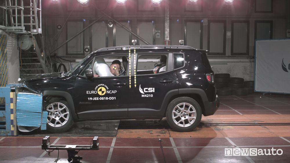 Crash Test Euro NCAP 2019 Jeep Renegade