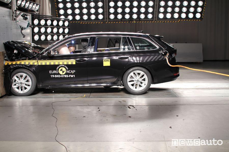 Crash Test Euro NCAP 2019 Skoda Octavia