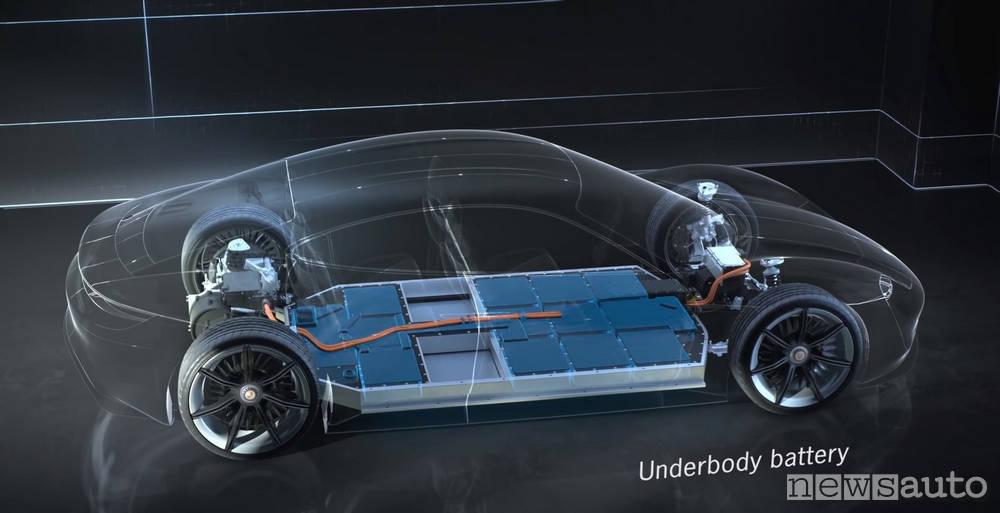 Pacco batterie su Porsche Taycan Turbo con capacità da 93,4 kWh che lavora a 800 Volt