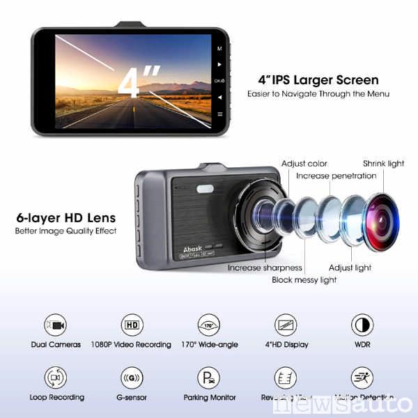 Monitor e lenti della Dash Cam