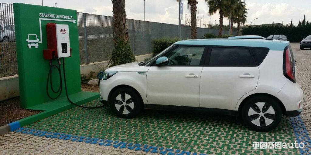 Tempi di ricarica auto elettriche Kia