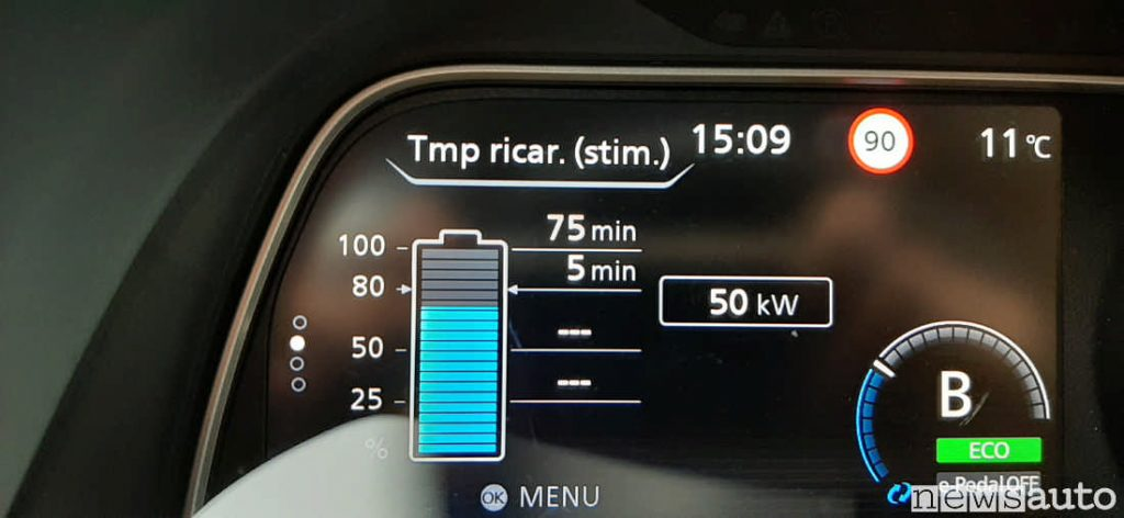 Indicatore batteria Nissan Leaf 2020 cruscotto digitale