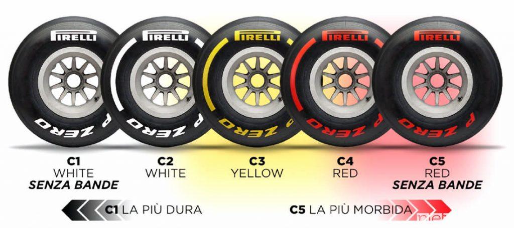 Colori e mescole pneumatici F1