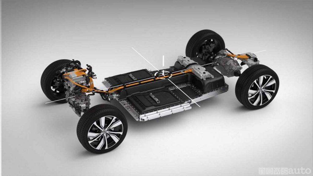 Batteria 74 kWh della Volvo XC40 Recharge, l'auto elettrica di Volvo