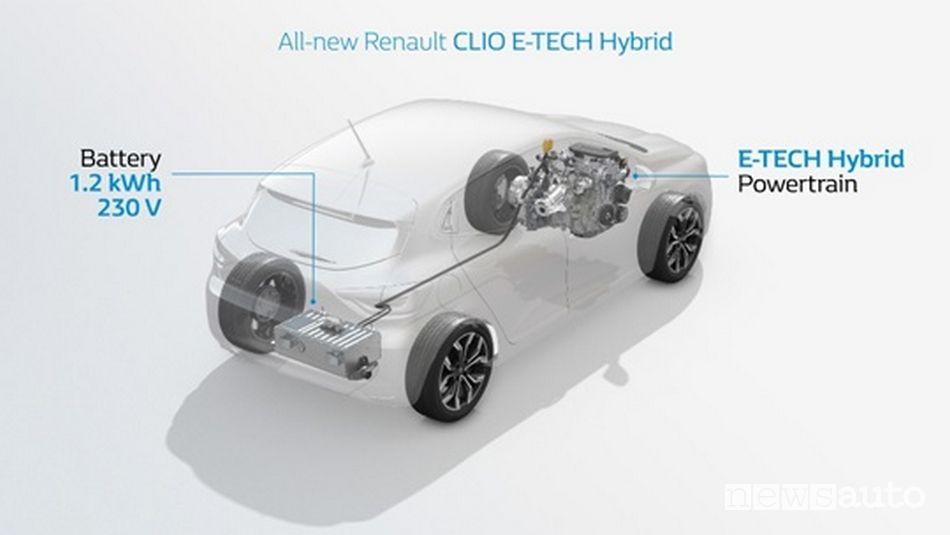 batteria al litio Renault Clio E-Tech