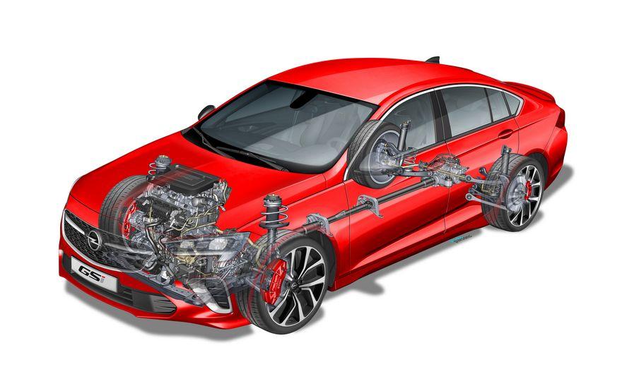 Schema trazione integrale Twinster con torque vectoring Opel Insignia GSi 2020