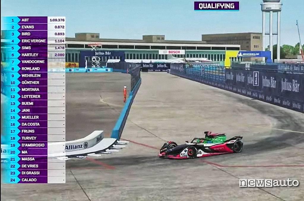 Daniel Abt in qualifica alla Formula-E Race at home sul circuito di Berlino