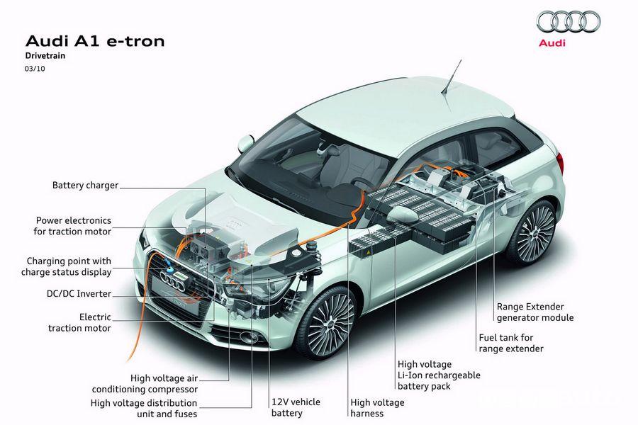 Audi A1 e-tron, prototipo elettrico con range extender al posteriore