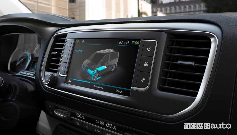 Info stato della carica della batteria sul touch screen del Peugeot e-Expert elettrico