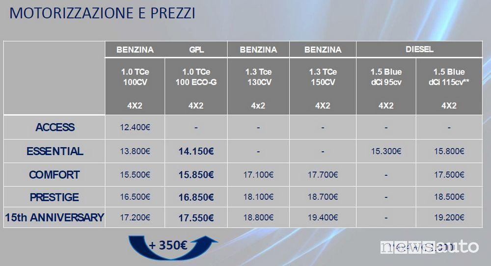 Dacia Duster GPL, prezzi e motorizzazioni