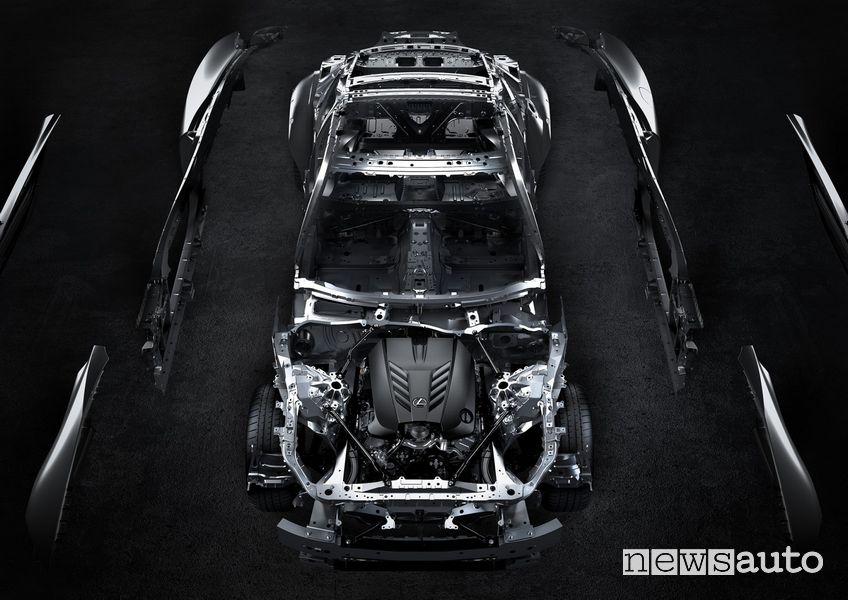 Schema tecnico Lexus LC Coupé 2021