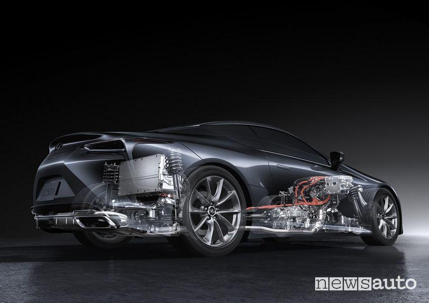 Schema ibrido e batteria Lexus LC 500h