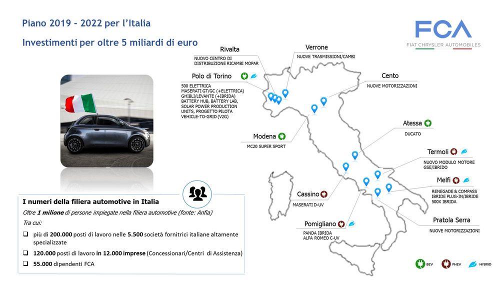 Piano FCA di investimenti nelle fabbriche auto italiane