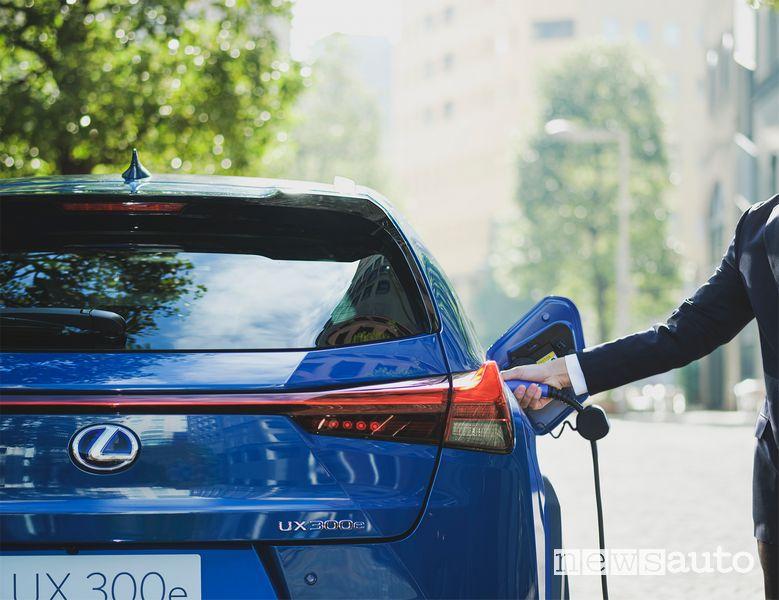 Operazione di ricarica Lexus UX 300e elettrica