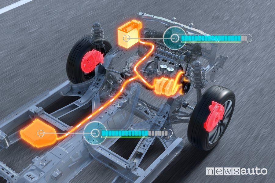Sistema ibrido con batteria da 10 Ah della Suzuki Swift Hybrid