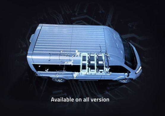 Fiat Ducato elettrico con batteria da 47 kWh in 3 moduli