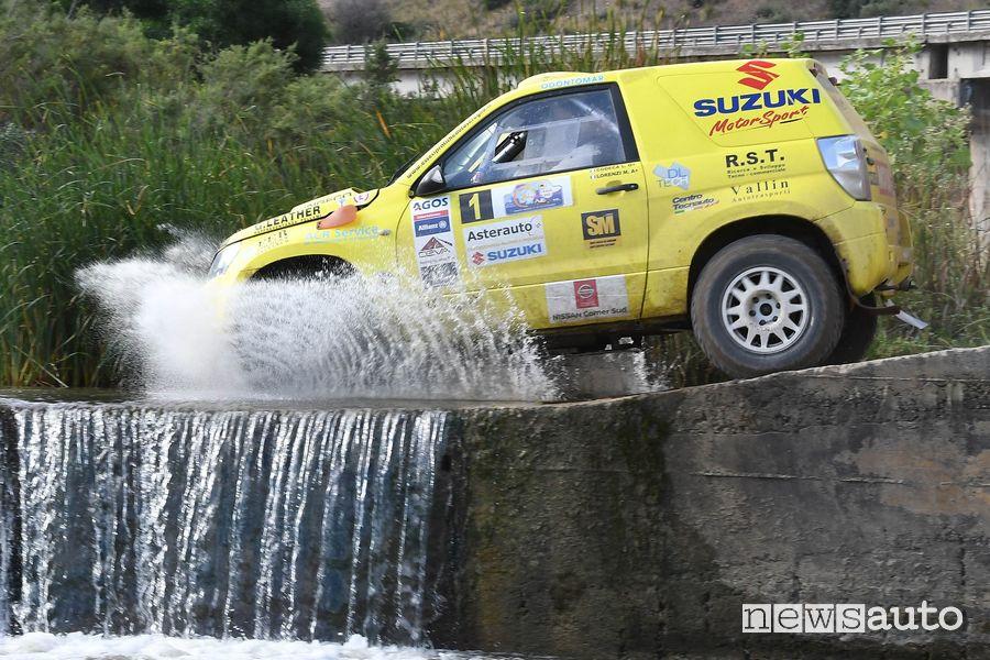 iscrizioni Suzuki Challenge 2020