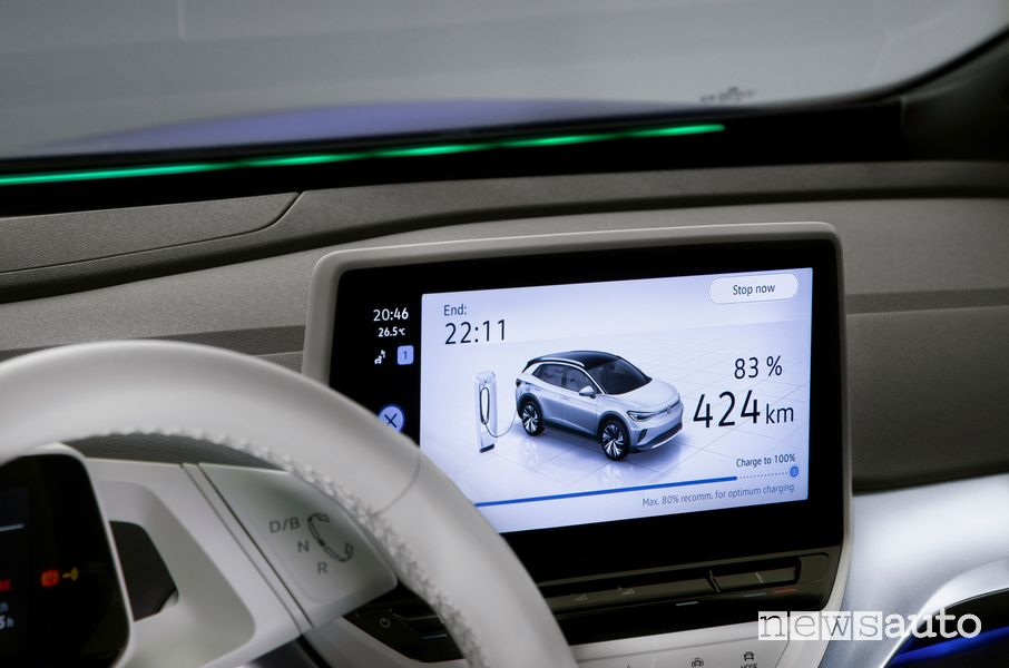 Info ricarica touch screen abitacolo Volkswagen ID.4 1ST