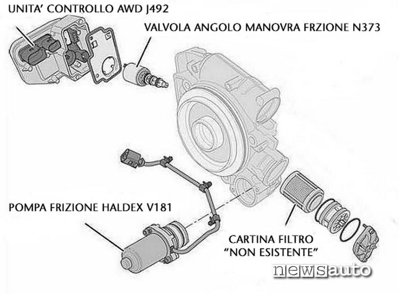 componenti sistema haldex