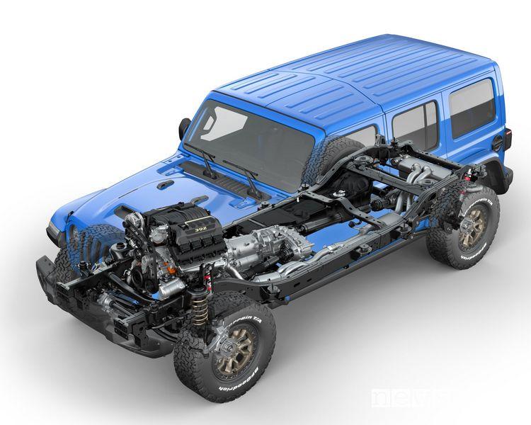 Schema tecnico Jeep Wrangler Rubicon 392